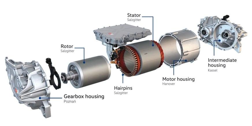 funzionamento motore elettrico